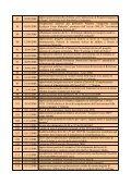 DELIBERE DI G - Comune di Chiusa Sclafani - Page 5