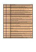 DELIBERE DI G - Comune di Chiusa Sclafani - Page 6