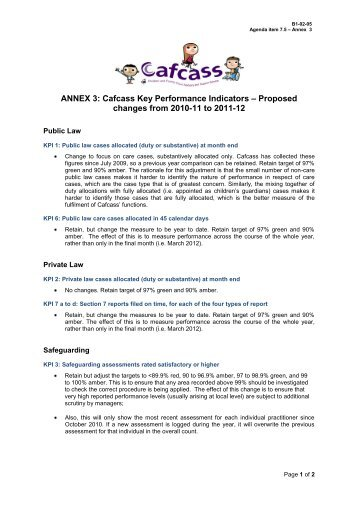 ANNEX 3: Cafcass Key Performance Indicators – Proposed changes ...