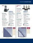Sump, Sewage, Effluent Brochure - Boston Heating Supply - Page 4
