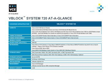 VBLOCK SYSTEM 720 AT-A-GLANCE - CDW