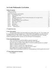 1st Grade Mathematics Curriculum - Auburn School District