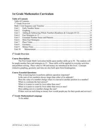 themes essay writing about education