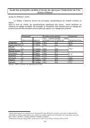 Guide des principales variétés et clones de ... - Les Vins d'Alsace
