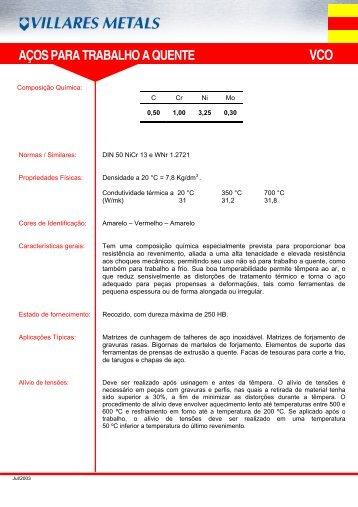 VCO - Villares Metals