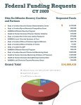 Ohio Ex-Offender Reentry Coalition Local Coalitions - Page 6