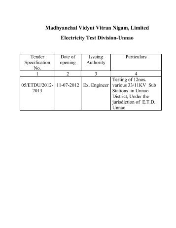 Madhyanchal Vidyut Vitran Nigam, Limited Electricity Test ... - MVVNL