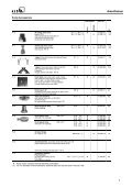 Ama -Drainer - Anchor Pumps - Page 5
