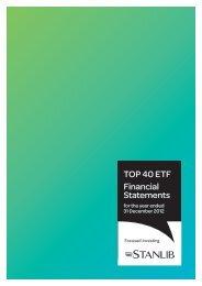 TOP 40 ETF Financial Statements - Stanlib