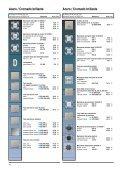 Acero / Cromado brillante - Jungiberica.net - Page 5