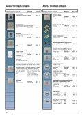 Acero / Cromado brillante - Jungiberica.net - Page 7