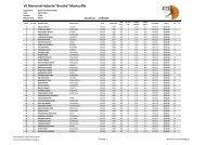 17 km - wyniki - STS-Timing