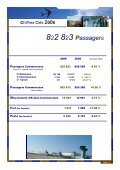 2006 - Aéroport international Bastia-Poretta - Page 3