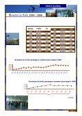 2006 - Aéroport international Bastia-Poretta - Page 5