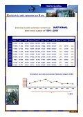 2006 - Aéroport international Bastia-Poretta - Page 7