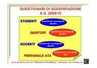 QUESTIONARI DI SODDISFAZIONE A.S. 2009/10 - Liceo Artistico ...