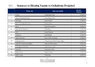Ek 5 - Desteklenmesi Uygun Bulunan Senaryo Projeleri
