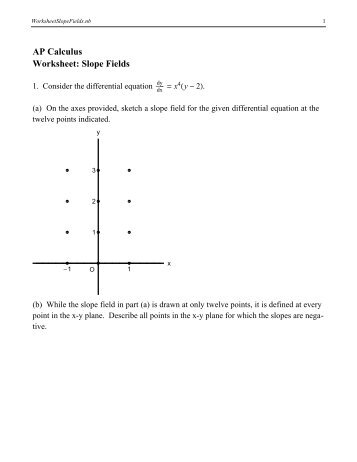 AP Calculus Worksheet: Slope Fields