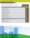 Profil de compétence des gestionnaires immobiliers - Ordre des ... - Page 3
