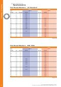 Washers - RGA and PSM Fasteners - Page 2