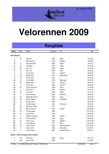 Rangliste Velorennen 2009 - SC Amden