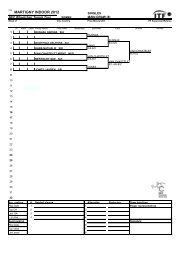 ITF Wheelchair Tour v. 2011.1