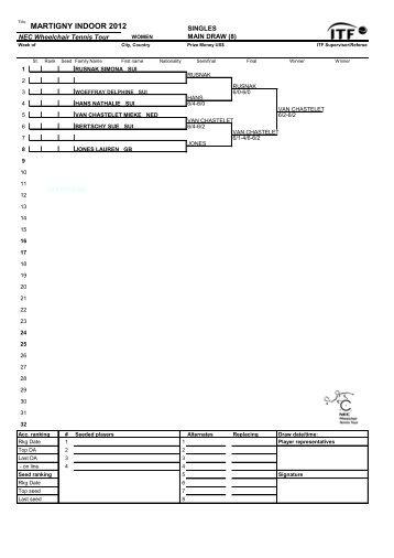 ITF Wheelchair Tour v. 2011.1