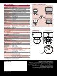 SNC-ER580 - Altram - Page 2