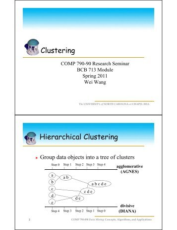 Clustering Hierarchical Clustering - University of North Carolina at ...