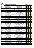 Meldeliste NPV-Landesmeisterschaft Doublette - Page 2