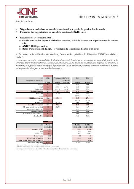 Résultats 1er semestre 2012 - Business Immo