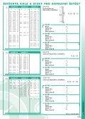 řetězové disk pro dopravní řetězy - Page 2