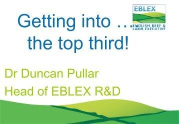 Dr Duncan Pullar