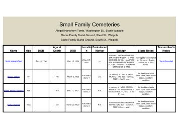 Small Family Cemeteries - Walpole Public Library