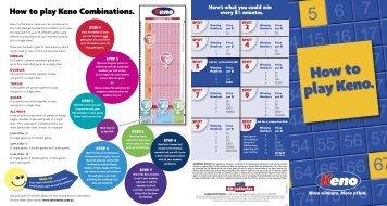 How to play Keno. - SA Lotteries