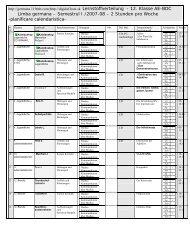 Limba germana – Semestrul I /2007-08 – 2 Stunden pro Woche ...