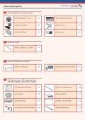 LED für • Retrofit • Industrie • Beleuchtung • Strahler - Page 3