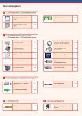 LED für • Retrofit • Industrie • Beleuchtung • Strahler - Page 4