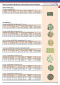 LED für • Retrofit • Industrie • Beleuchtung • Strahler - Page 7