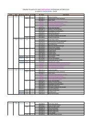 senarai nama pelajar ined menumpang - UiTM Johor