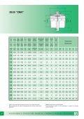 Giunti a denti oscillanti Floating teeth couplings - FLUITEN-VIKOV ... - Page 6