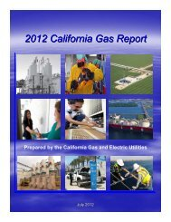 2012 California Gas Report - Pacific Gas and Electric Company