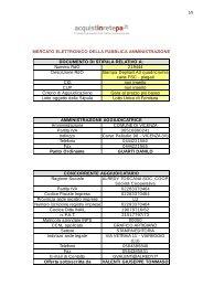 contratti con ditte aggiudicatarie - Comune di Vicenza