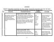 ADVOKASI Objektif 5: Memastikan kanak-kanak, ibu bapa, penjaga ...