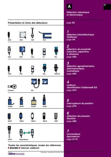1 - e-Catalogue - Schneider Electric