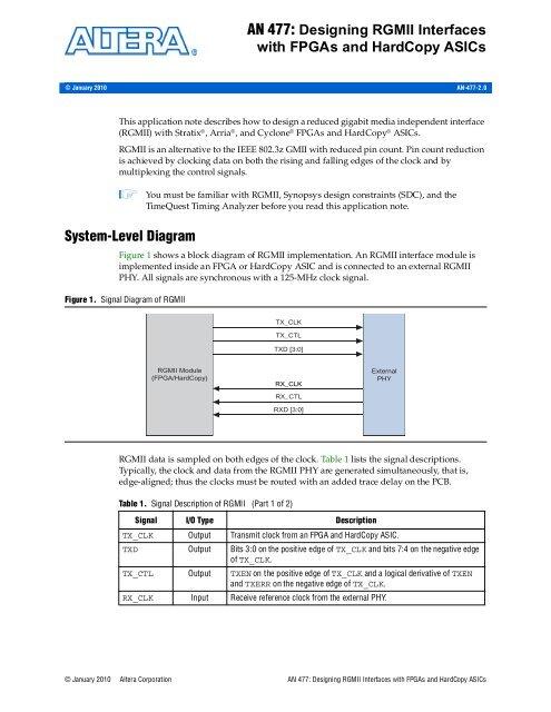 AN 477: Designing RGMII Interface with FPGA and     - Altera