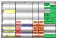 Wettkampfterminplan des TTVB für die Saison 2008/09 (Entwurf ...