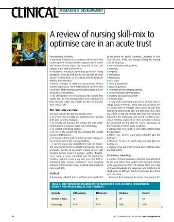 A review of nursing skill-mix to optimise care in an ... - Nursing Times