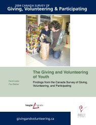 The Giving and Volunteering of Youth - Imagine Canada