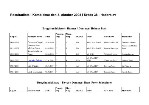 Resultatliste - Kombiskue den 5. oktober 2008 i Kreds 38 - Haderslev